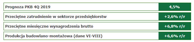 Stowarzyszenie Producentów Betonu Towarowego w Polsce - SPBT